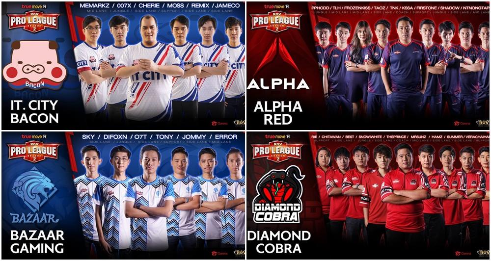 เปิดรายชื่อ 'ผู้เล่น-ตำแหน่ง' ทั้ง 8 ทีมอีสปอร์ต ในศึก RoV Pro League Season 2