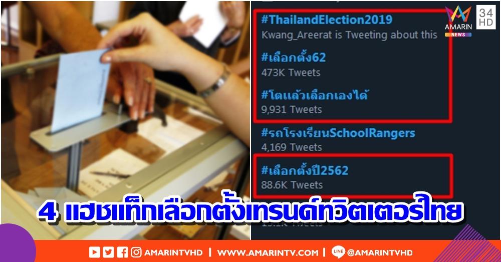 โซเชียลไทยตื่นตัวเลือกตั้ง กระหน่ำ 4 แฮชแท็กติดเทรนด์ทวิตเตอร์ประเทศไทย