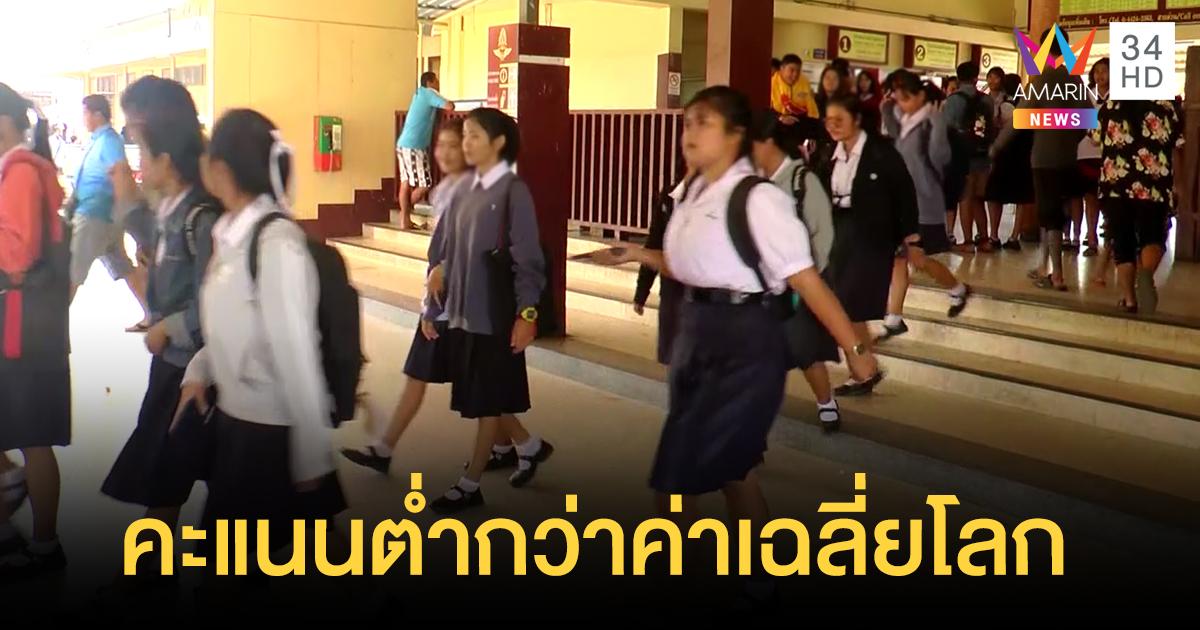 """โพลชี้คุณภาพนักเรียนไทยล้าหลัง ได้คะแนน """"ต่ำกว่าค่าเฉลี่ยโลก"""" ทุกวิชา"""