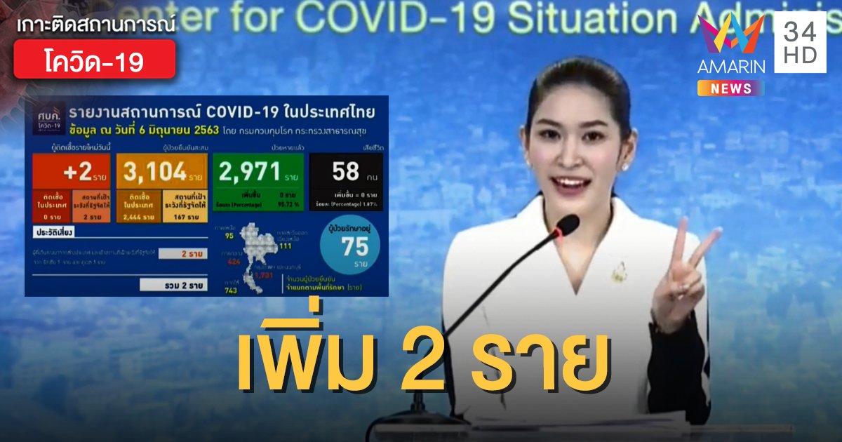 สถานการณ์แพร่ระบาดโรคโควิด-19 ในประเทศไทย 6 มิ.ย. ป่วยใหม่ 2 ราย