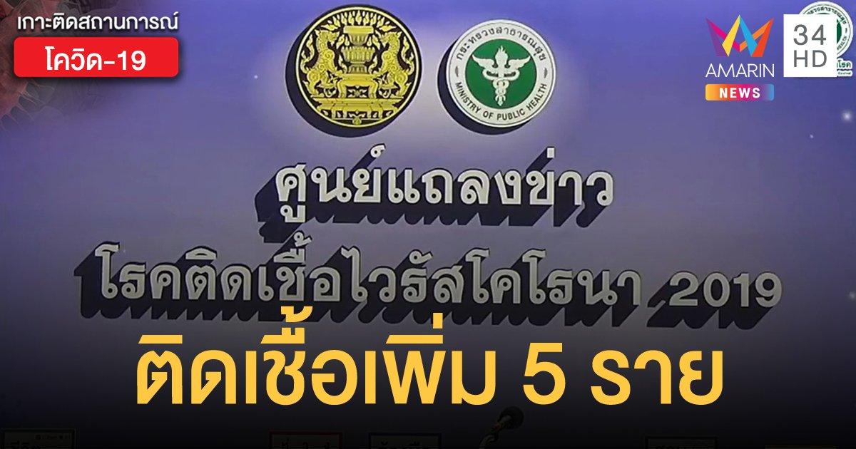 สถานการณ์แพร่ระบาดโรคโควิด-19 ในประเทศไทย 13 มิ.ย. ป่วยใหม่ 5 ราย