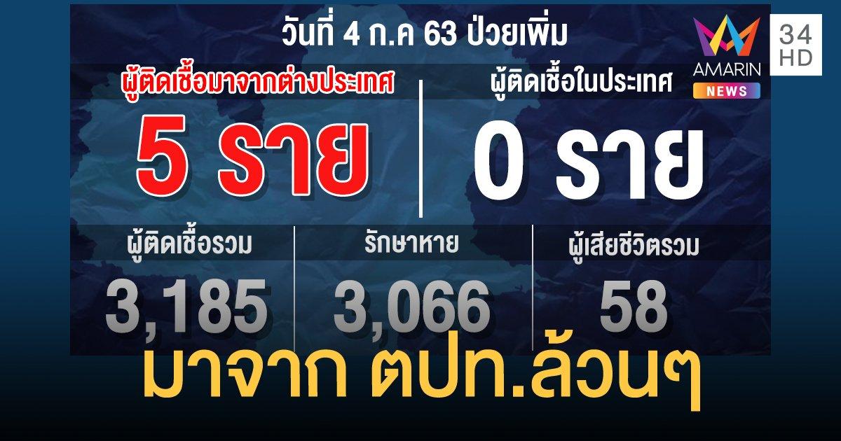 สถานการณ์แพร่ระบาดโรคโควิด-19 ในประเทศไทย 4 ก.ค. พบผู้ป่วยติดเชื้อใหม่  5 ราย