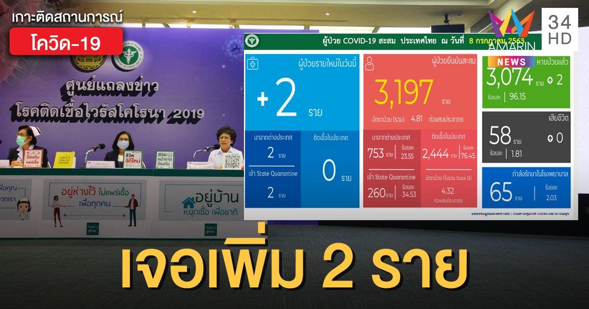 สถานการณ์แพร่ระบาดโรคโควิด-19 ในประเทศไทย 8 ก.ค. ป่วยใหม่ 2 ราย