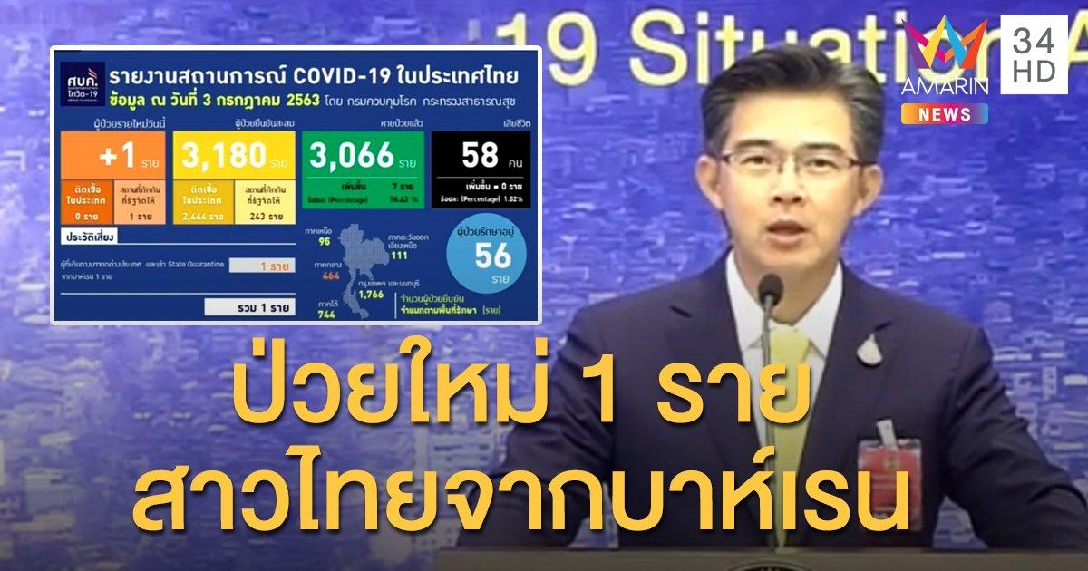 สถานการณ์แพร่ระบาดโรคโควิด-19 ในประเทศไทย 3 ก.ค.  ป่วยใหม่ 1 รายสาวไทยกลับจากบาห์เรน