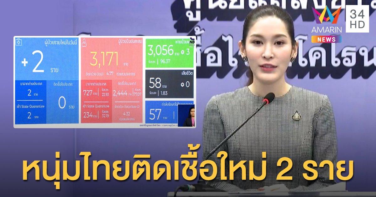 สถานการณ์แพร่ระบาดโรคโควิด-19 ในประเทศไทย 30 มิ.ย.  พบใหม่ 2 รายใน SQ หนุ่มไทยกลับจากกาตาร์