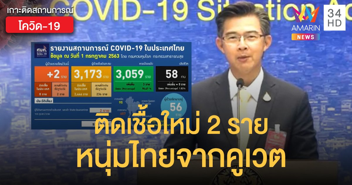 สถานการณ์แพร่ระบาดโรคโควิด-19 ในประเทศไทย 1 ก.ค.  พบใหม่ 2 รายมาจากคูเวต-ยังรักษาอยู่ รพ. 56 คน