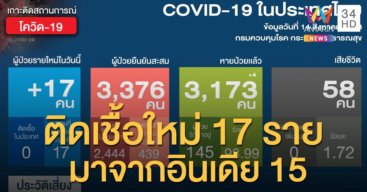 สถานการณ์แพร่ระบาดโรคโควิด-19 ในประเทศไทย 14 ส.ค. ติดเชื้อใหม่ 17 ราย มาจากอินเดียมากสุด 15 ราย