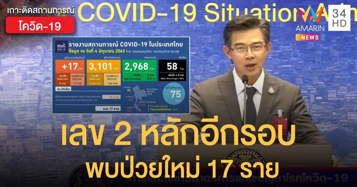 สถานการณ์แพร่ระบาดโรคโควิด-19 ในประเทศไทย 4 มิ.ย. ป่วยใหม่ 17 รายกลับจากคูเวต-กาตาร์-ซาอุฯ