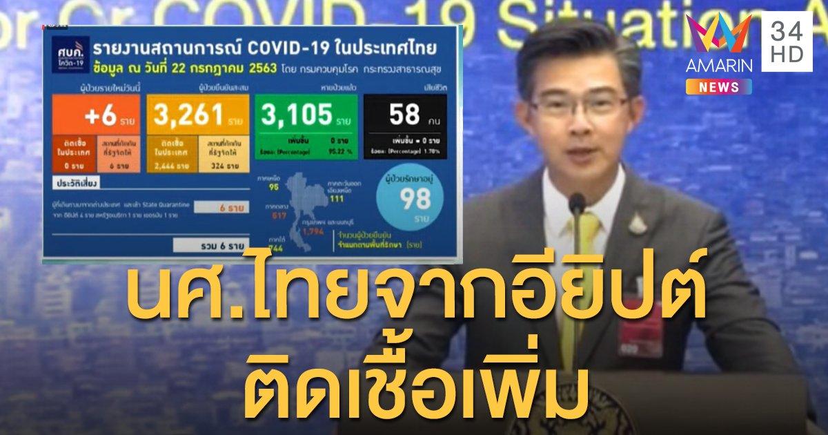 สถานการณ์แพร่ระบาดโรคโควิด-19 ในประเทศไทย 22 ก.ค. ป่วยใหม่ 6 -นศ.ไทยจากอียิปต์ติดเชื้อเพิ่ม