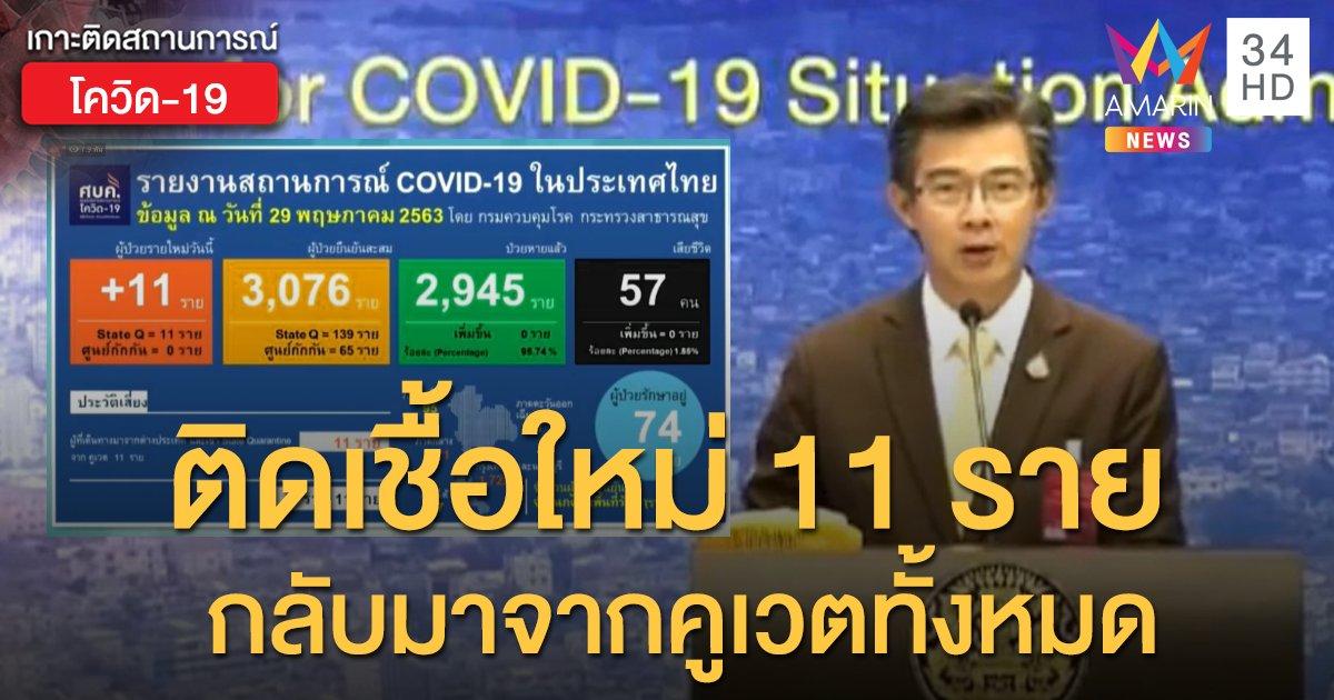 สถานการณ์แพร่ระบาดโรคโควิด-19 ในประเทศไทย 29 พ.ค. พบติดเชื้อใหม่ 11 ราย กลับมาจากคูเวตทั้งหมด