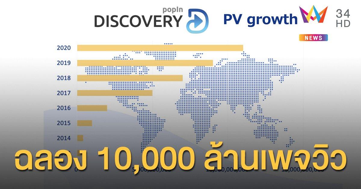 'ป๊อบอิน' ฉลองยอดเข้าชมสูงสุดทั่วโลก 10,000 ล้านเพจวิวต่อเดือน
