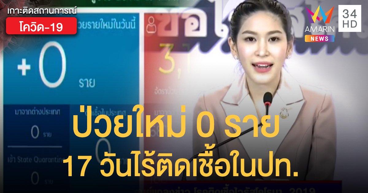 สถานการณ์แพร่ระบาดโรคโควิด-19 ในประเทศไทย 11 มิ.ย. ผู้ป่วยใหม่ 0 ราย -17 วันไร้ติดเชื้อในประเทศ
