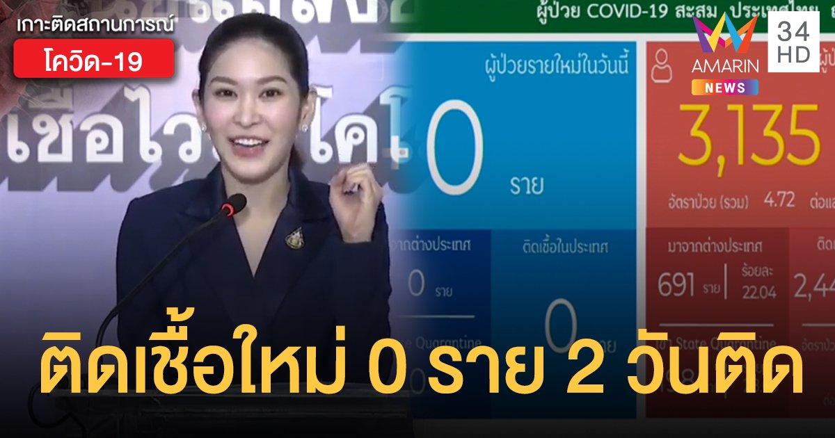 สถานการณ์แพร่ระบาดโรคโควิด-19 ในประเทศไทย 16 มิ.ย. ติดเชื้อใหม่ 0 ราย 2 วันติด ยอดสะสม 3,135