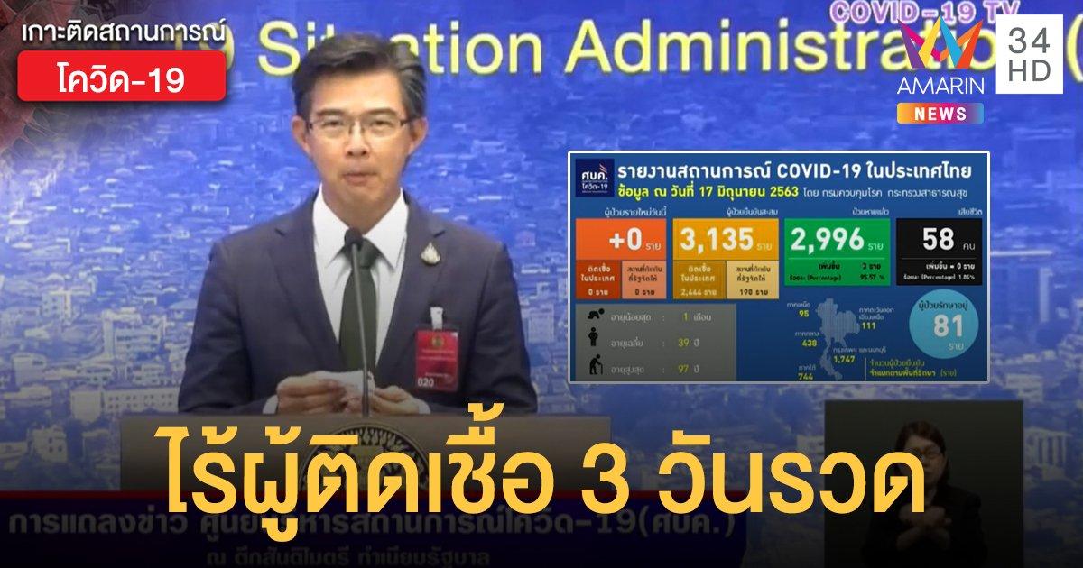 สถานการณ์แพร่ระบาดโรคโควิด-19 ในประเทศไทย 17 มิ.ย. ไร้ผู้ติดเชื้อ 3 วันรวด