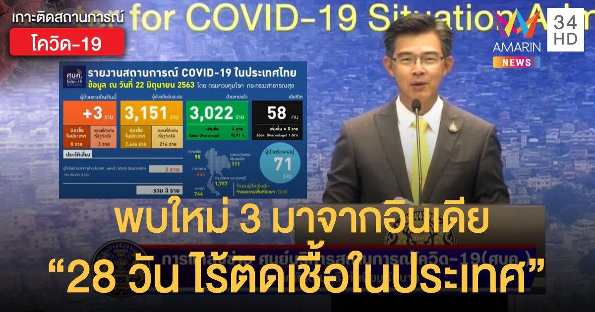 สถานการณ์แพร่ระบาดโรคโควิด-19 ในประเทศไทย 22 มิ.ย.  '28 วัน'ไร้ติดเชื้อในปท.-พบใหม่ 3 มาจากอินเดีย