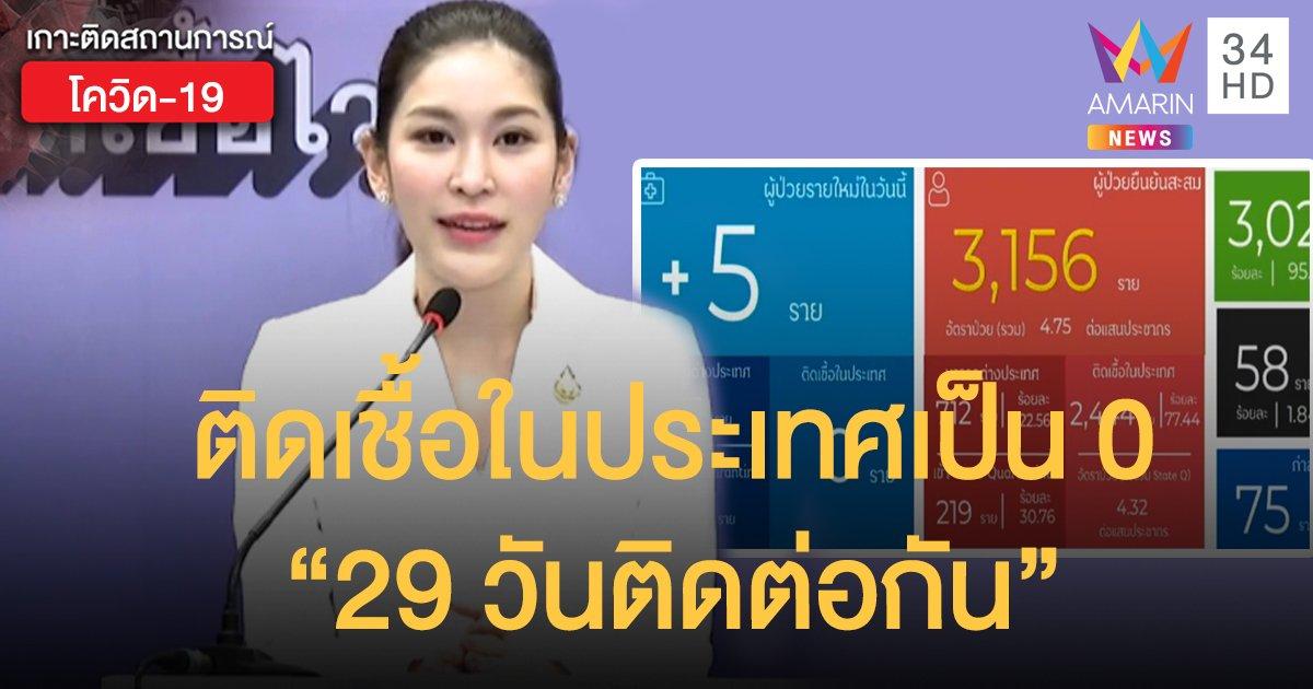 สถานการณ์แพร่ระบาดโรคโควิด-19 ในประเทศไทย 23 มิ.ย.  ติดเชื้อใหม่ 5 รายกลับจากต่างประเทศ
