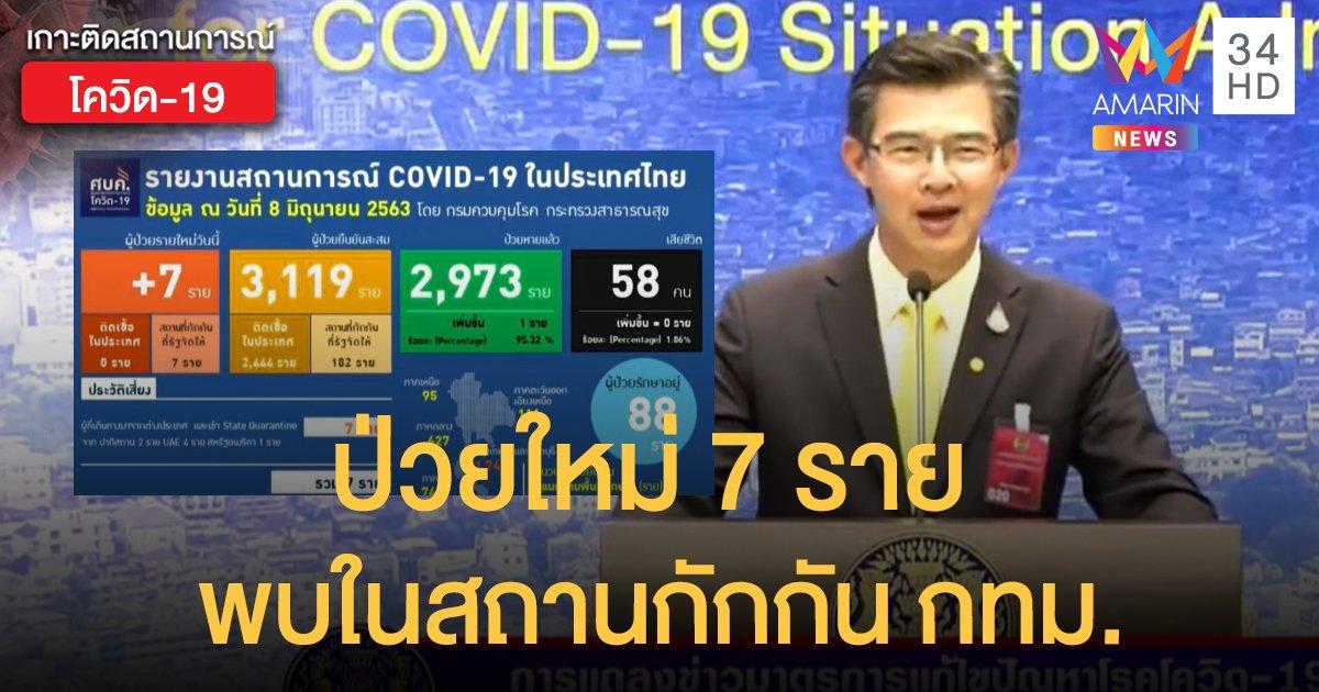 สถานการณ์แพร่ระบาดโรคโควิด-19 ในประเทศไทย 8 มิ.ย. ป่วยใหม่ 7 ราย พบในสถานกักกัน กทม.