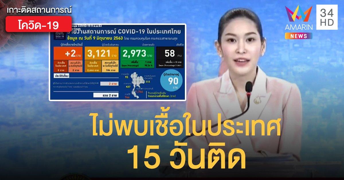 สถานการณ์แพร่ระบาดโรคโควิด-19 ในประเทศไทย 9 มิ.ย. ไร้ติดเชื้อในประเทศ 15 วัน-พบใหม่ 2 ราย SQ