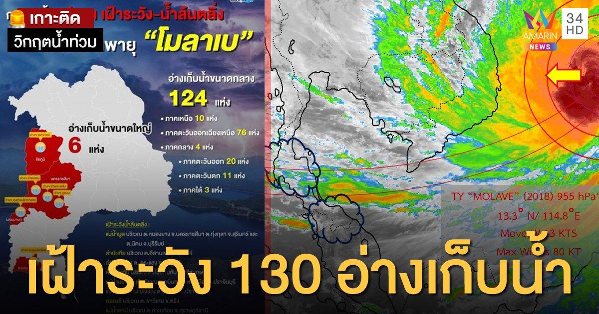 รอรับมือ 'โมลาเบ' เฝ้าระวัง 130 อ่างเก็บน้ำทั่วประเทศ เสี่ยงน้ำหลากล้นตลิ่ง