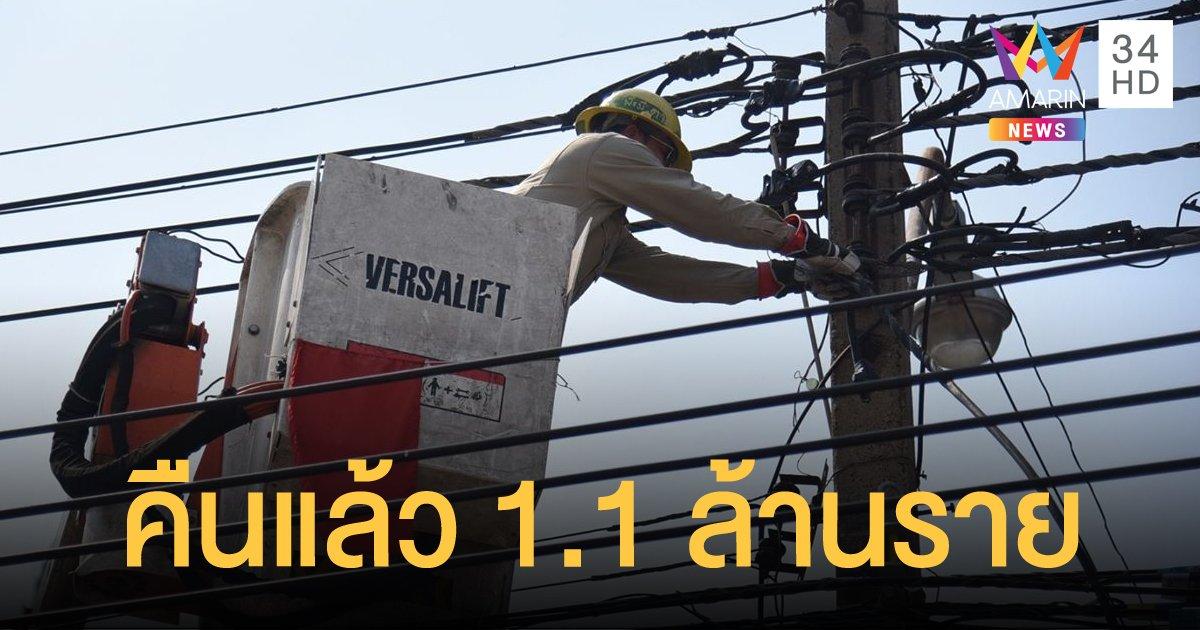 การไฟฟ้าคืนเงินประกันไปแล้ว 1.1 ล้านราย