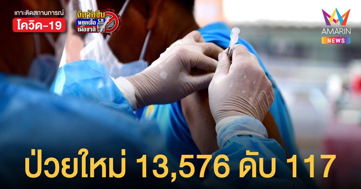โควิดวันนี้ 19 ก.ย.64 ป่วยใหม่ 13,576 หายป่วย 12,492 ตายเพิ่ม 117 คน
