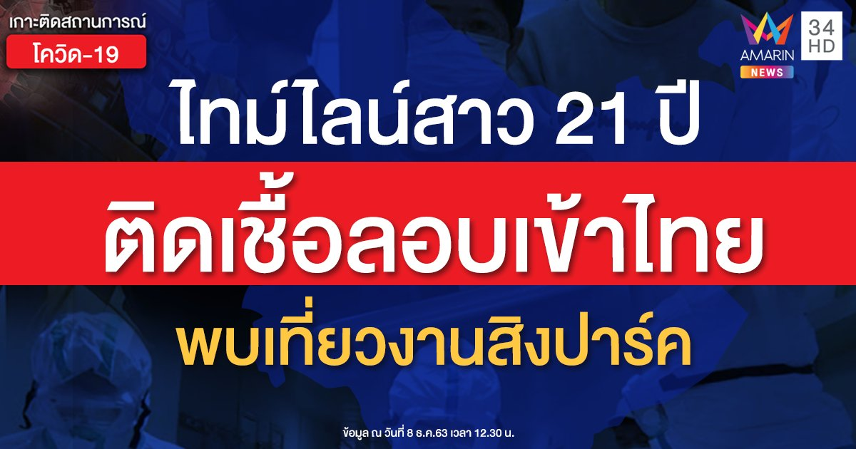 เปิดไทม์ไลน์สาว 21 ปี ป่วยโควิดลักลอบเข้าไทย-เที่ยวงานสิงค์ปาร์คกับเพื่อนอีก 6 คน