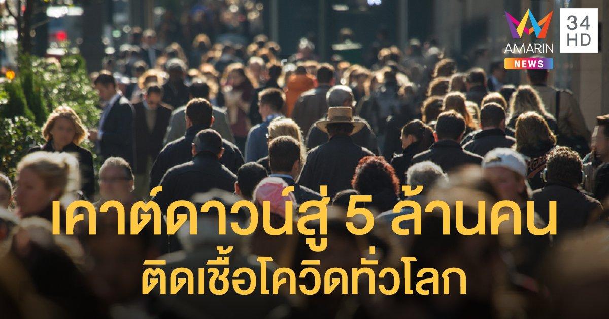 """ผู้ติดเชื้อ โควิด-19 ทั่วโลกจ่อเทียบเท่าประชากรทั้งประเทศของ """"นิวซีแลนด์"""""""