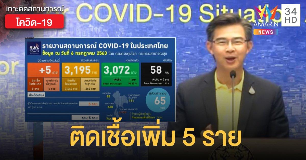 สถานการณ์แพร่ระบาดโรคโควิด-19 ในประเทศไทย 6 ก.ค. พบผู้ป่วยติดเชื้อใหม่ 5 ราย