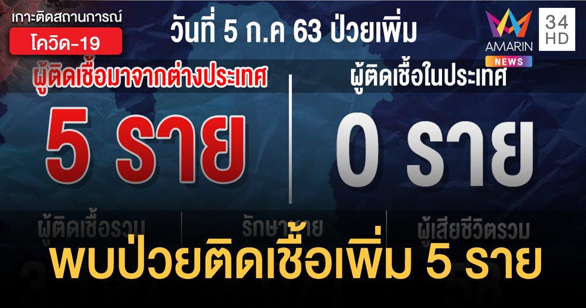 สถานการณ์แพร่ระบาดโรคโควิด-19 ในประเทศไทย 5 ก.ค. พบผู้ป่วยติดเชื้อใหม่ 5 ราย