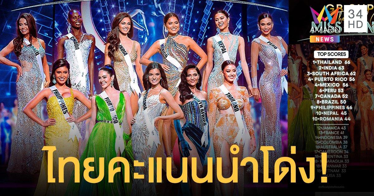 Global Beauties เคาะแล้ว Final Poll ท็อป 10  อแมนด้า ไทยแลนด์ คะแนนนำสูงสุด!!