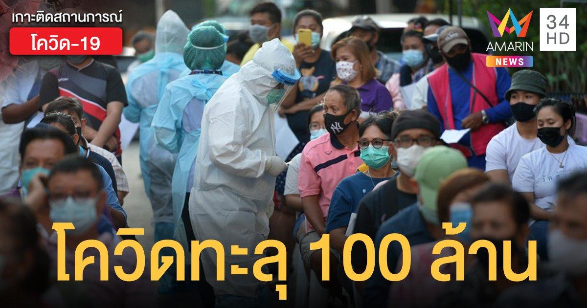 ยอดผู้ป่วยโควิด-19 ทั่วโลก ทะลุ 100 ล้านคน