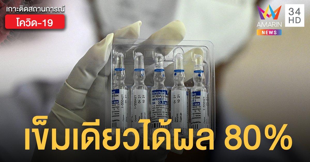 รัสเซียอนุมัติวัคซีน สปุตนิก ไลต์ แบบฉีดเข็มเดียว ชี้ป้องกันไวรัสทุกสายพันธ์เกือบ  80%