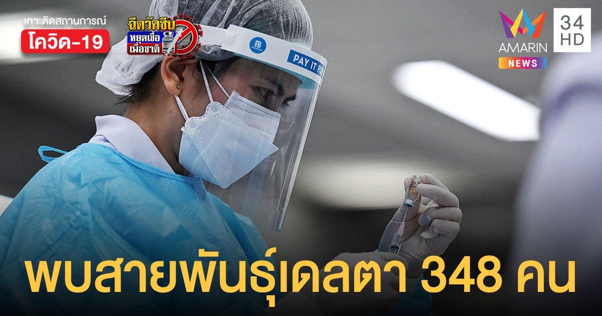 โควิดสายพันธุ์เดลตา ล่าสุดพบในไทยแล้ว 348 คน ลาม 11 จังหวัด