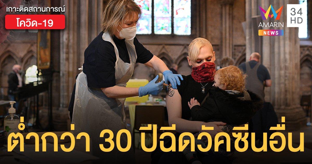 อังกฤษเสนอคนอายุต่ำกว่า 30 ปีฉีดวัคซีนอื่นแทน แอสตร้าเซนเนก้า พบลิ่มเลือดอุดตันดับ 19 ราย