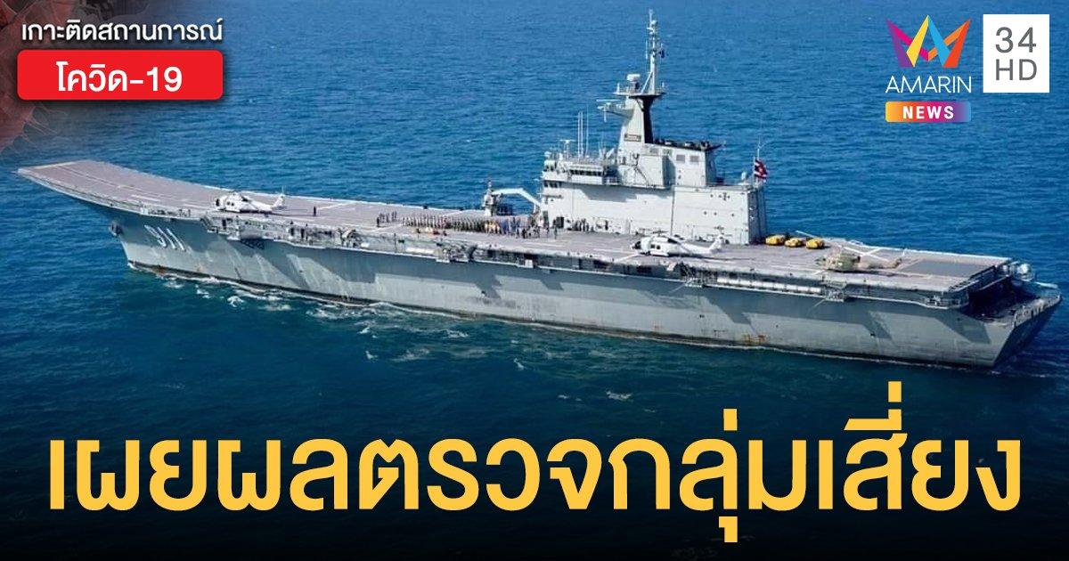 กองทัพเรือโล่ง! ผลตรวจกำลังพล เรือหลวงจักรีนฤเบศร 270 นาย ไม่ติดโควิด