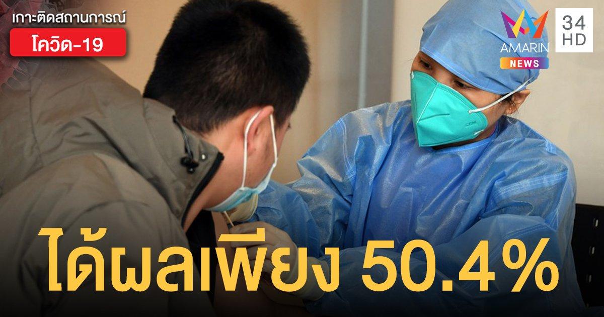 บราซิลเผย วัคซีนซิโนแวคของจีน ได้ผลเพียง 50.4%