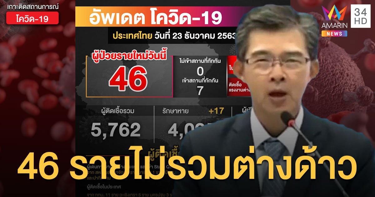 สถานการณ์แพร่ระบาดโรคโควิด-19 ในประเทศไทย 23 ธ.ค. ป่วยใหม่ 46 ราย ไม่รวมแรงงานต่างด้าว