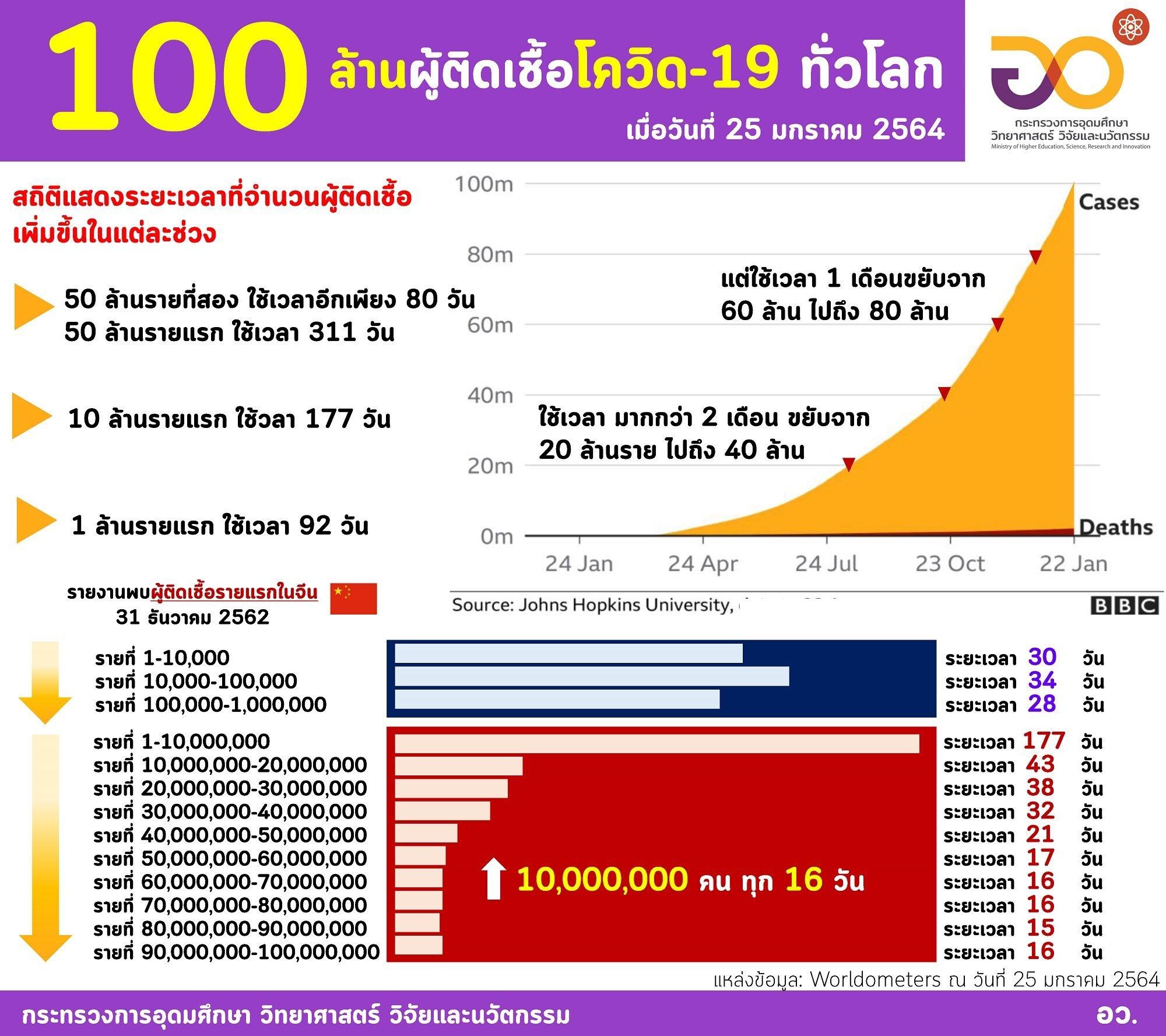 covid-19_100m-25012021-3_page_4