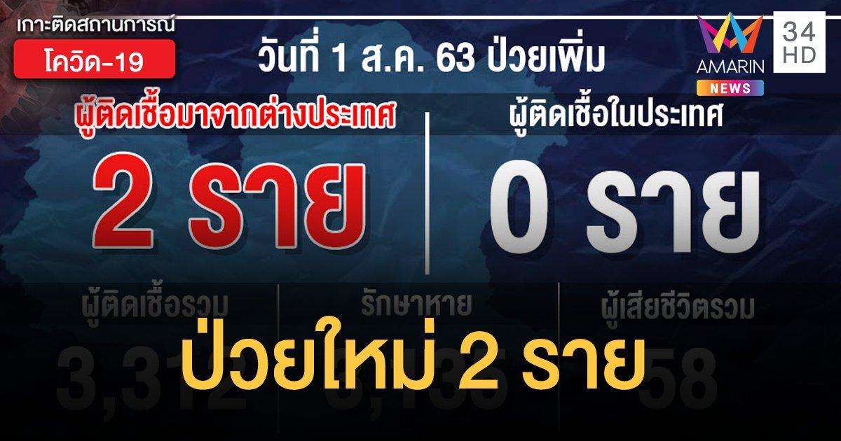 สถานการณ์แพร่ระบาดโรคโควิด-19 ในประเทศไทย 1 ส.ค. ป่วยใหม่ 2 รายจากเซอร์เบีย-เดนมาร์ก