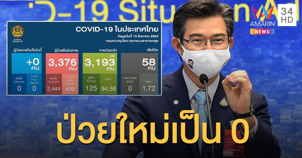 สถานการณ์แพร่ระบาดโรคโควิด-19 ในประเทศไทย 15 ส.ค. ป่วยใหม่กลับมา 0 ราย