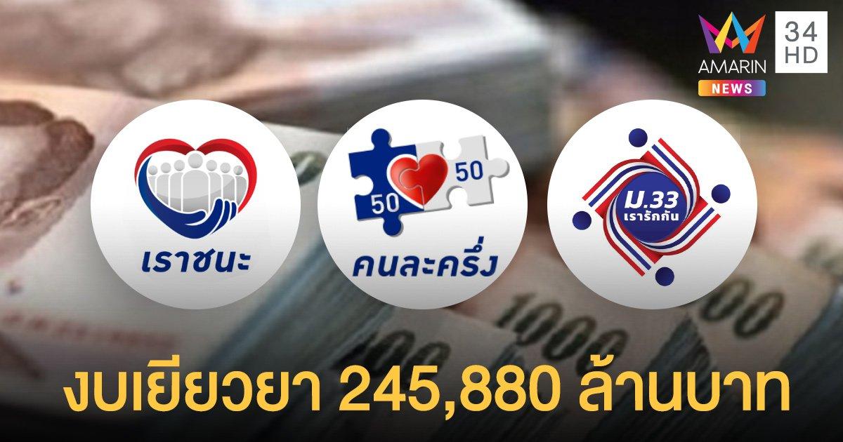 เปิดงบ เยียวยาโควิด รอบใหม่รวมทุกมาตรการ 245,880 ล้านบาท