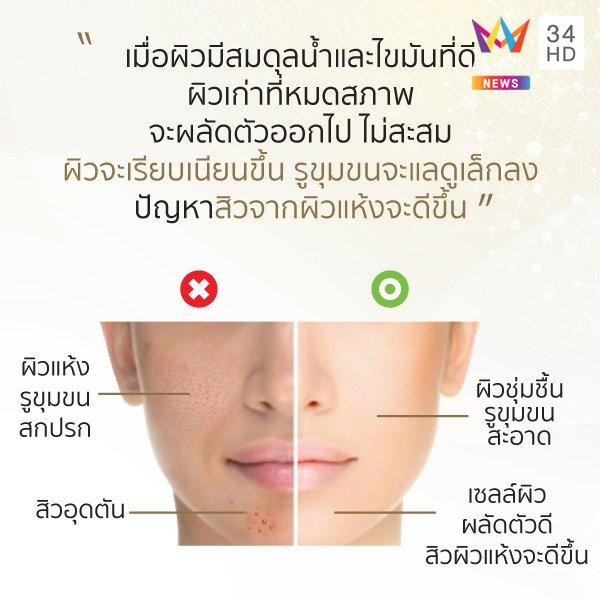 3-amt-didyouknow-dry-skin-doe